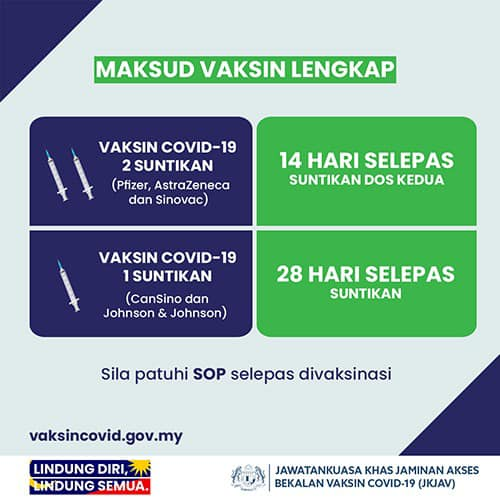 Pemberian vaksin Cansino kepada  masyarakat OA